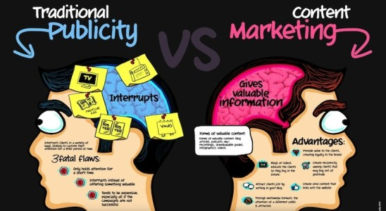 content-marketing-for-business